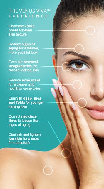 Refresh Skin Clinic Bendigo Venus Viva skin rejuvenation